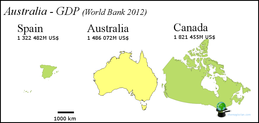 Australia - GDP