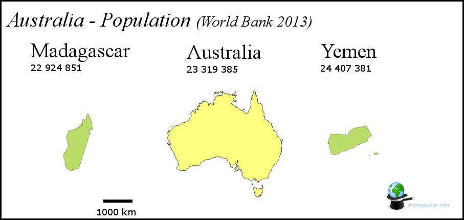 Australia - Population