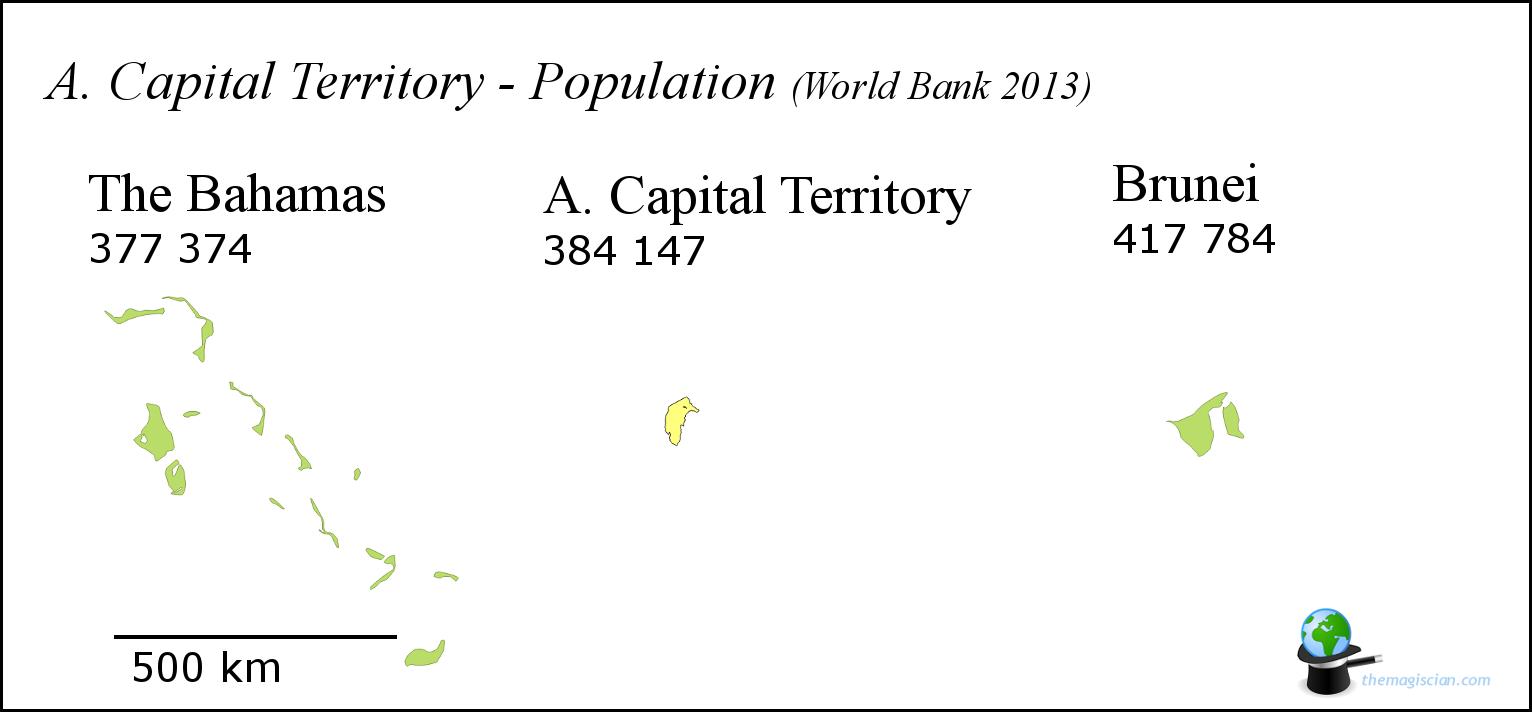 Australian Capital Territory - Population