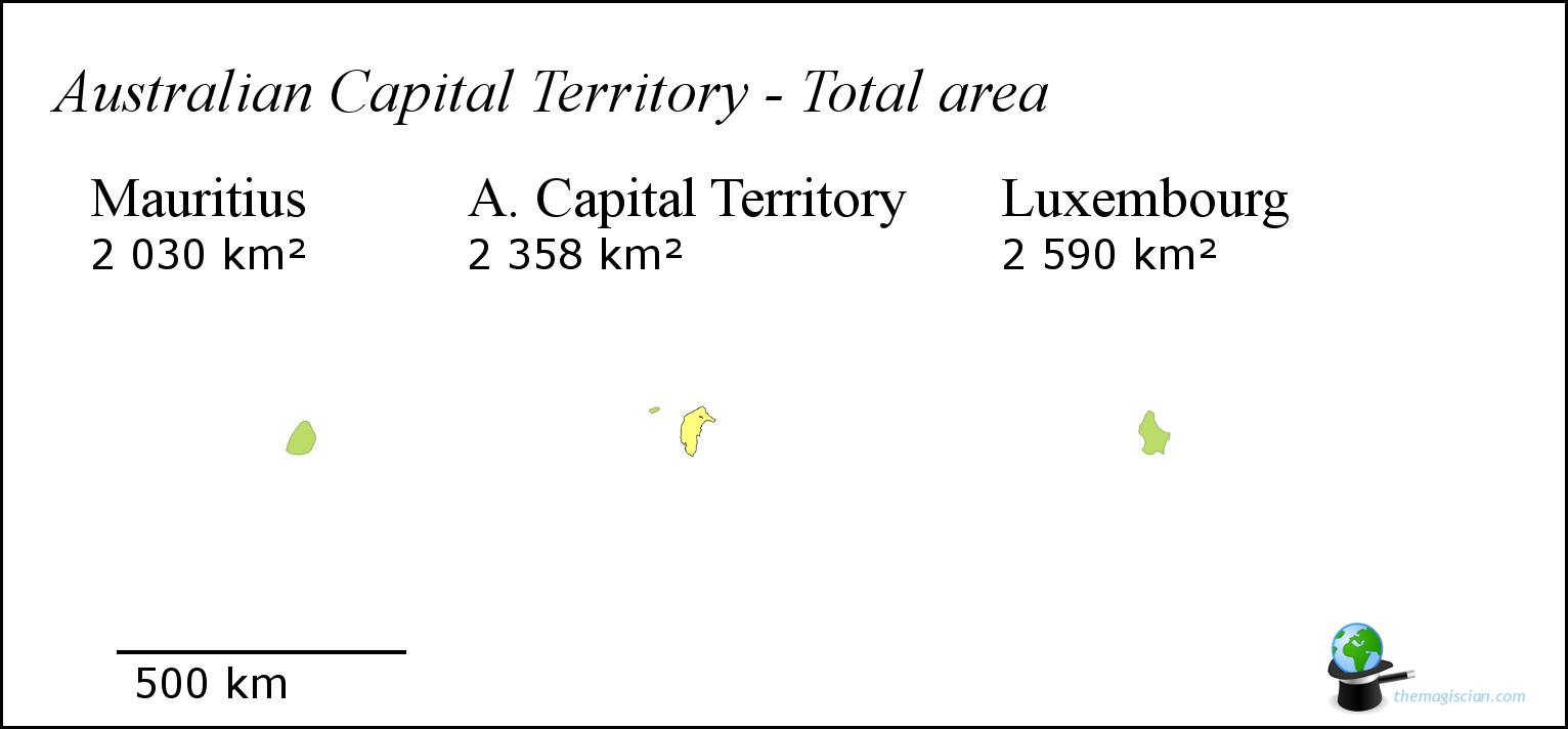 Australian Capital Territory - Size