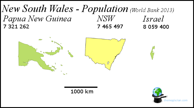 New South Wales - Population