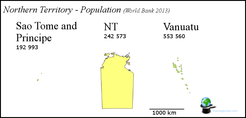 Northern Territory - Population