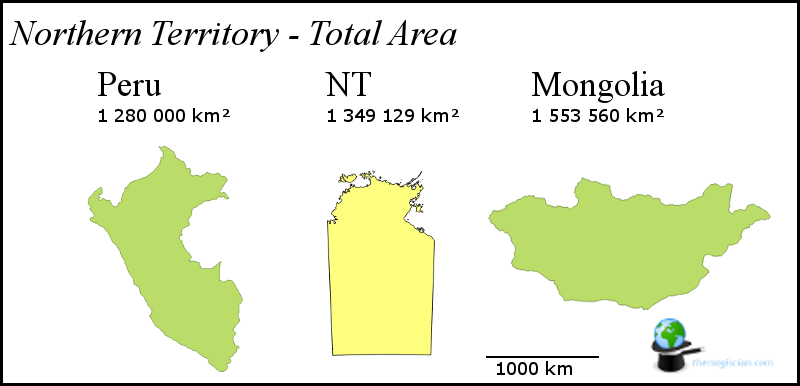 Northern Territory - Size