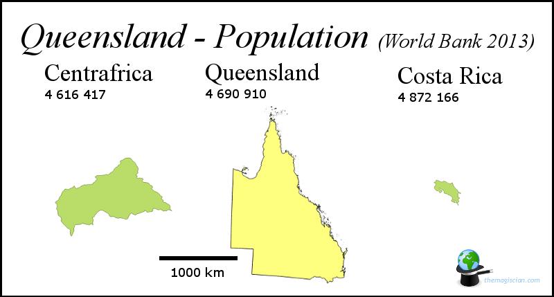 Queensland - Population