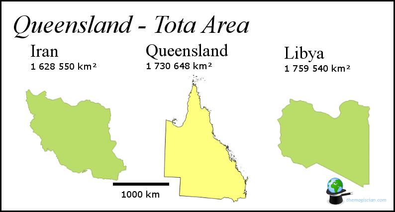 Queensland - Size