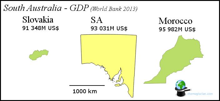 South Australia - GDP