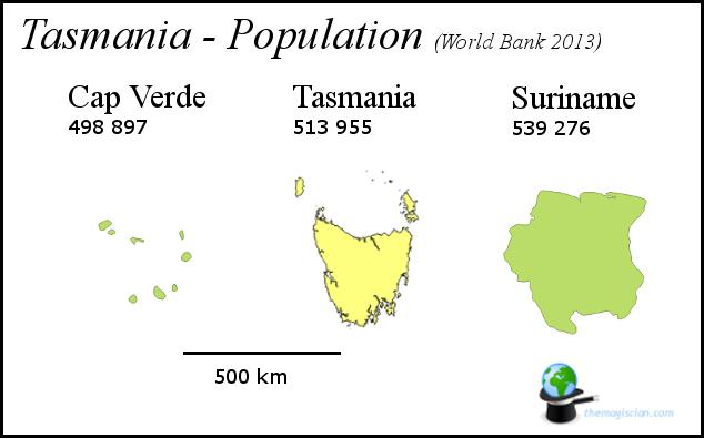 Tasmania - Population