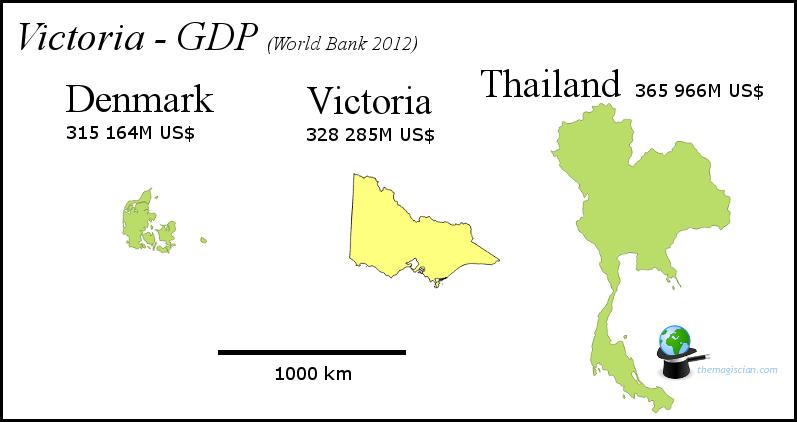 Victoria - GDP