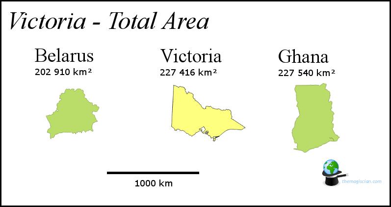 Victoria - Size